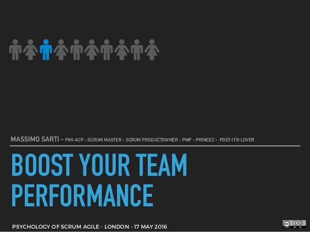 BOOST YOUR TEAM PERFORMANCE MASSIMO SARTI - PMI-ACP - SCRUM MASTER - SCRUM PRODUCTOWNER - PMP - PRINCE2 - POST-IT® LOVER ♂...