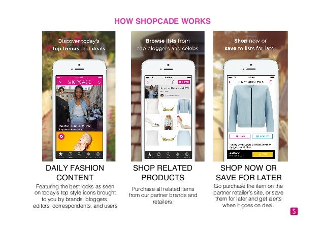 """HOW SHOPCADE WORKS!  DAILY FASHION""""  CONTENT!  Featuring the best looks as seen  on today's top style icons brought  to yo..."""