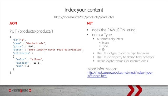 ElasticSearch for  NET Developers