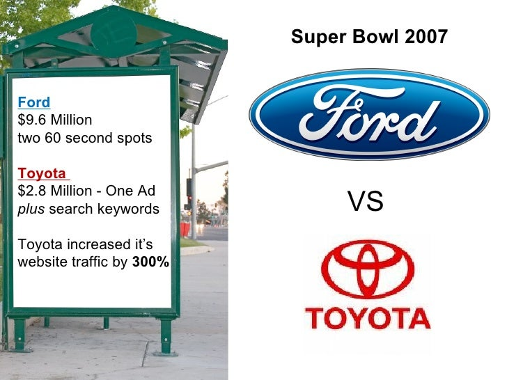 VS Ford $9.6 Million  two 60 second spots Toyota  $2.8 Million - One Ad plus  search keywords Toyota increased it's websit...