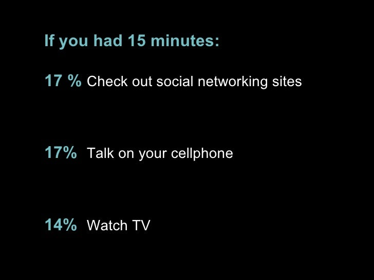 If you had 15 minutes: 17 %  Check out social networking sites 17%  Talk on your cellphone 14%  Watch TV