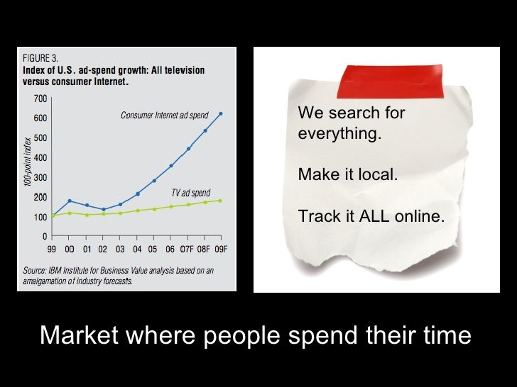 We search for everything. Make it local. Track it ALL online. Market where people spend their time