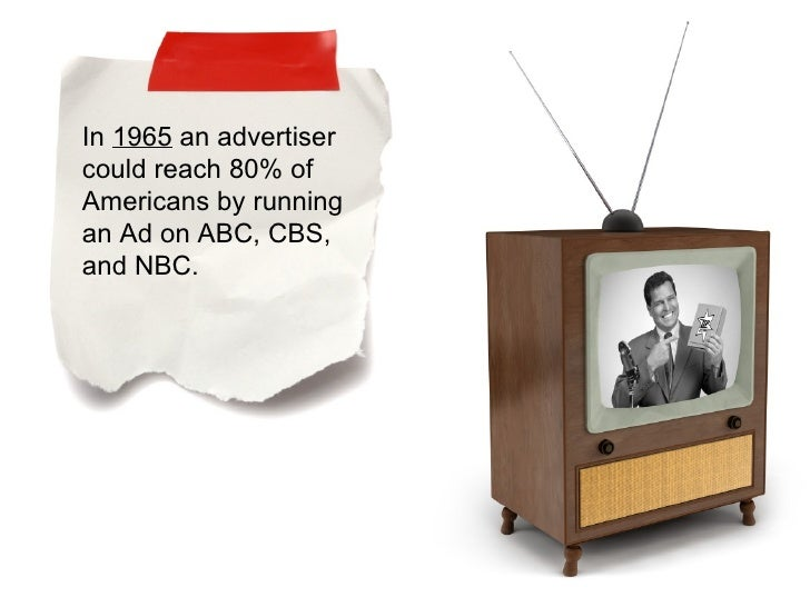 In  1965  an advertiser could reach 80% of Americans by running an Ad on ABC, CBS, and NBC.
