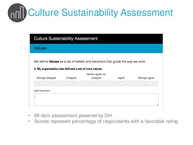 Prepare for 2016 culture blueprint overall score 85 respondents 72 malvernweather Choice Image