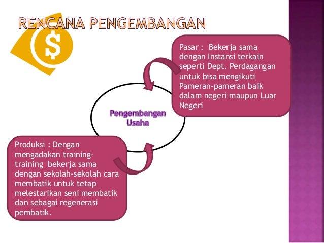 Sistem perdagangan mali