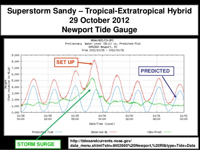 Rhode Island Climate Change Plan