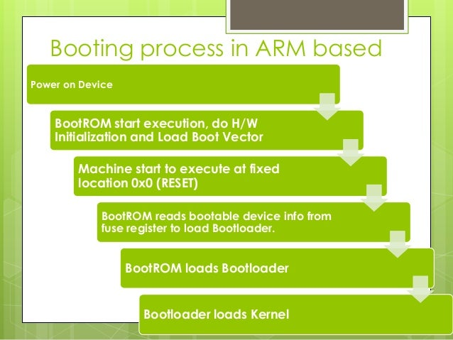 System Booting Process overview