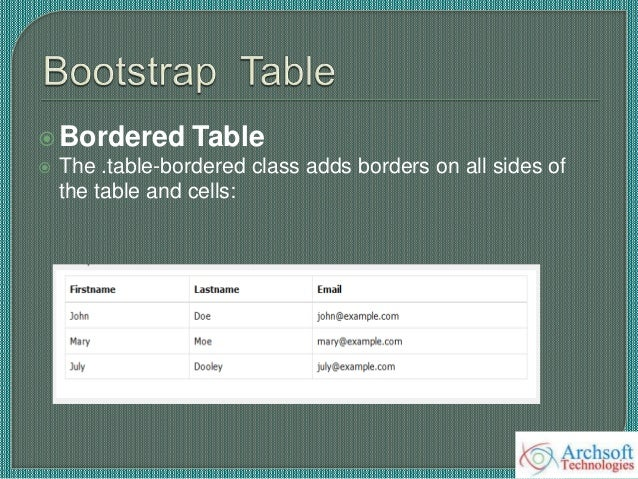 Bootstrap ppt by mukesh for Bootstrap table title
