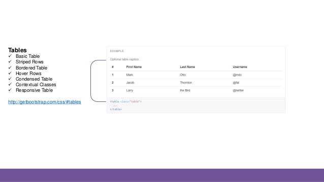 Create Responsive Website Design with Bootstrap 3