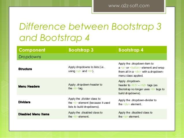 Bootstrap 3 vs  bootstrap 4