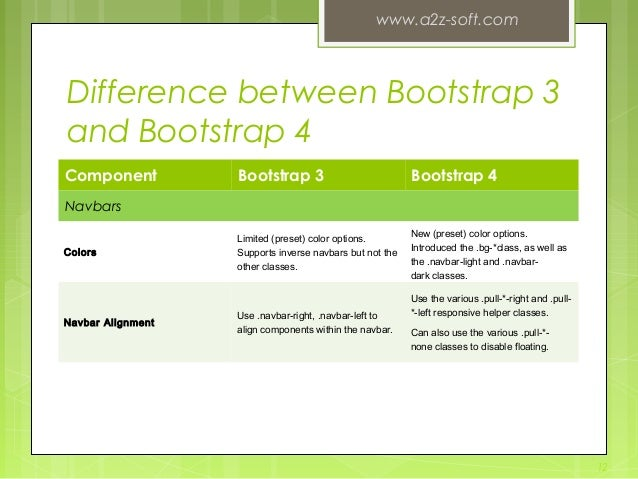 Difference between Bootstrap 3 and Bootstrap 4 Component Bootstrap 3 Bootstrap 4 Navbars Colors Limited (preset) color opt...