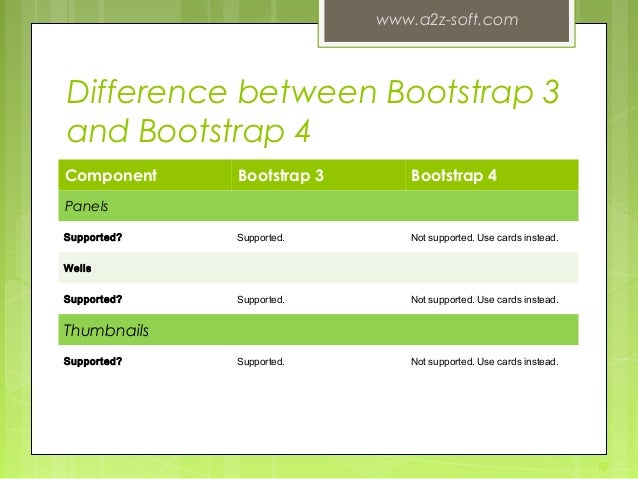 Difference between Bootstrap 3 and Bootstrap 4 Component Bootstrap 3 Bootstrap 4 Panels Supported? Supported. Not supporte...