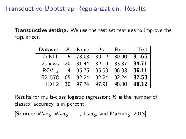 Bootstrap Regularization by Stefan Wager, Stanford