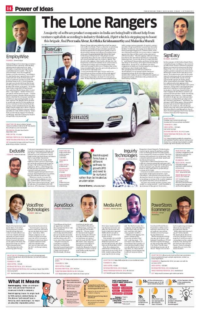 EmployWise  FOUNDER : Sumeet Kapur  Sumeet Kapur's first startup, a venture  capital-backed customer relationship  managem...