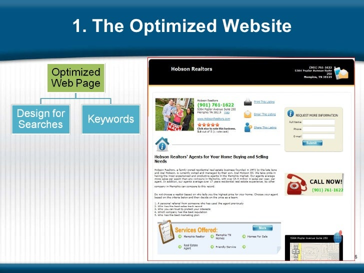 1. The Optimized Website