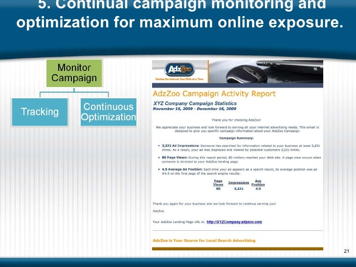5. Continual campaign monitoring and optimization for maximum online exposure.