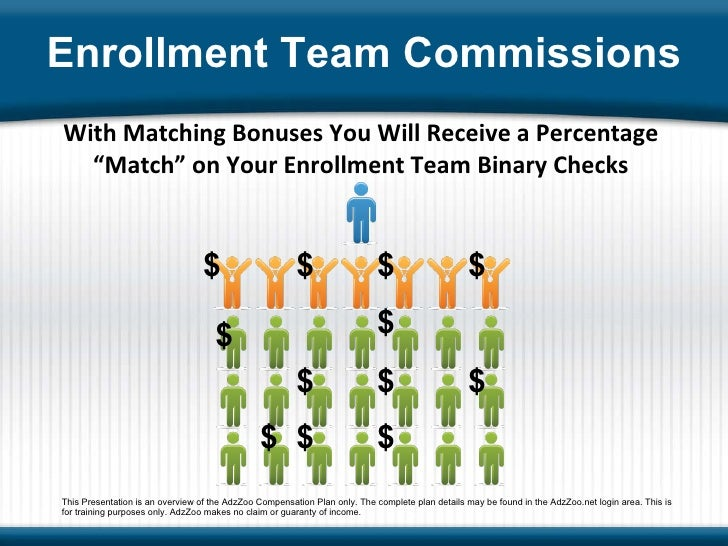 """With Matching Bonuses You Will Receive a Percentage """"Match"""" on Your Enrollment Team Binary Checks Enrollment Team Commissi..."""