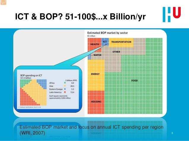 "BOP conference presentation paper ""The balancing act of optimised value creation Slide 3"