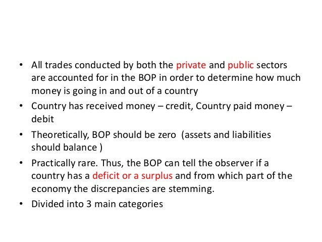 bop crisis Possibility for members to take safeguard measures in case of bop crises this  kind of safeguard clause is particularly important for developing.