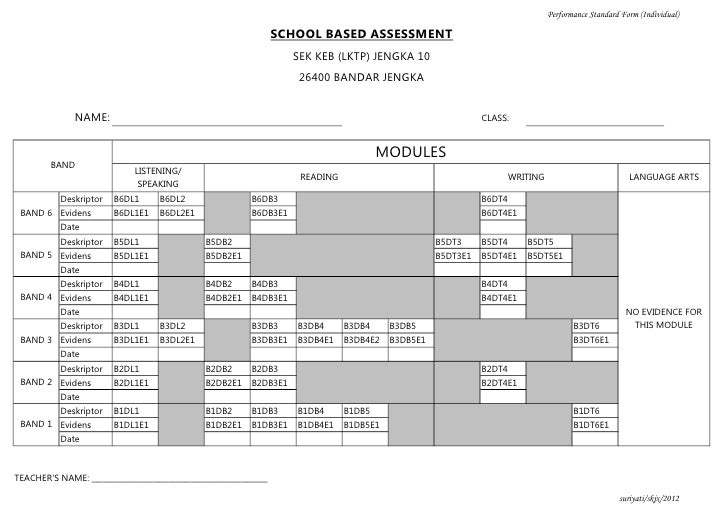 Performance Standard Form (Individual)                                                                 SCHOOL BASED ASSESS...