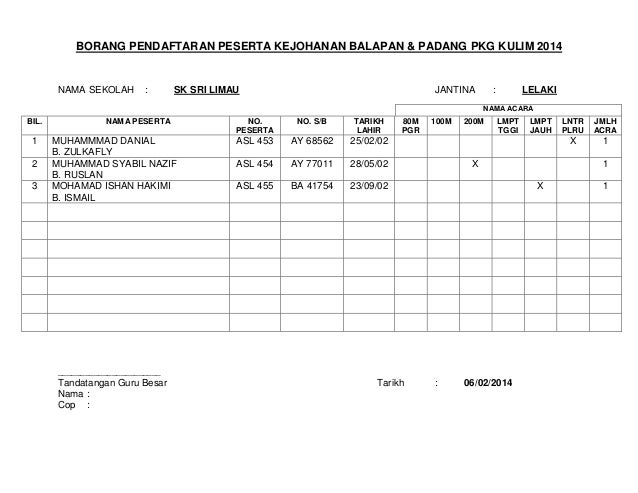 Borang Pendaftaran Peserta Kejohanan Balapan Dan Padang Pkg Kulim 2014