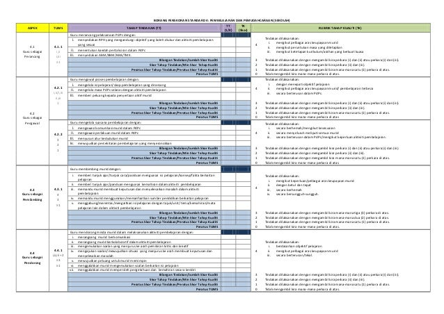 Skpmg2 2017 Borang Pengskoran Pdpc Standard 4