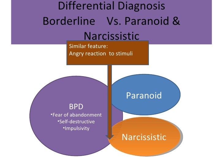 case study of narcissistic personality disorder Narcissistic personality disorder (npd) is 1 of the 10 clinically recognized personality disorders listed in the american psychiatric association's.
