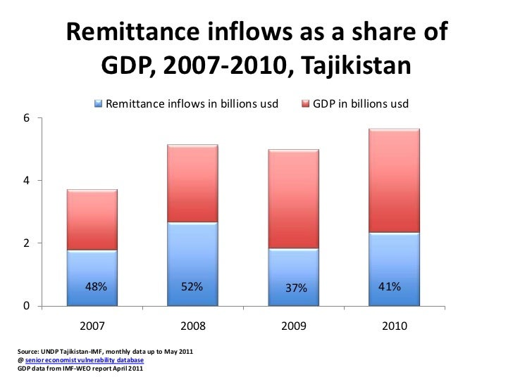 Analysis: How Can Ethiopia Boost Remittance Inflows?