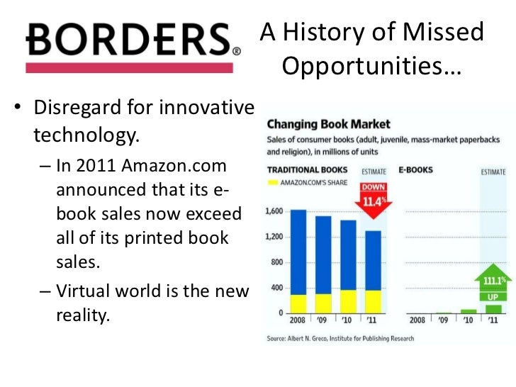 history of borders bookstore