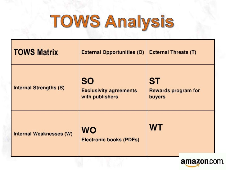 amazon organizational analysis 2018-6-15  essential components of carrying out an organizational analysis include evaluating external factors that can affect the organization's performance as well as strategically assessing the organization's own resources and potential.