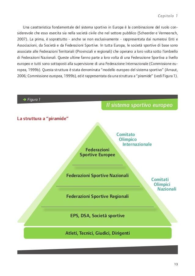 13 Il sistema sportivo europeo Federazioni Sportive Nazionali Federazioni Sportive Regionali EPS, DSA, Società sportive Co...