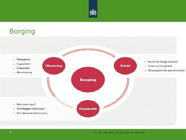 Borging >>  Als het gaat om energie en klimaat
