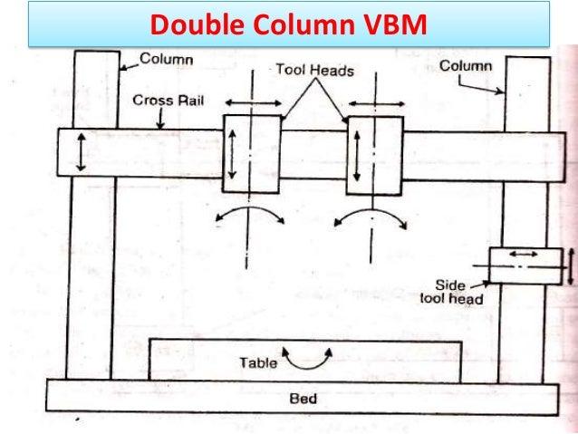 bar diagram lighting diagram elsavadorla