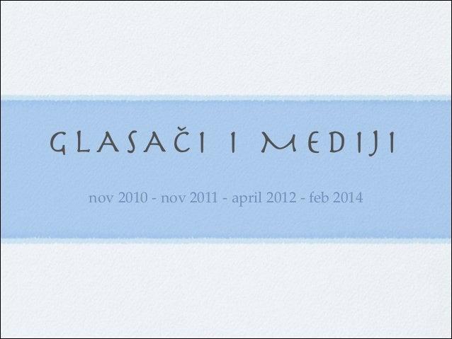 GLASAČI I MEDIJI nov 2010 - nov 2011 - april 2012 - feb 2014