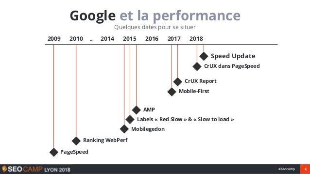 4#seocamp Google et la performance Quelques dates pour se situer 2009 2010 … 2014 2015 2016 2017 2018 PageSpeed Ranking We...