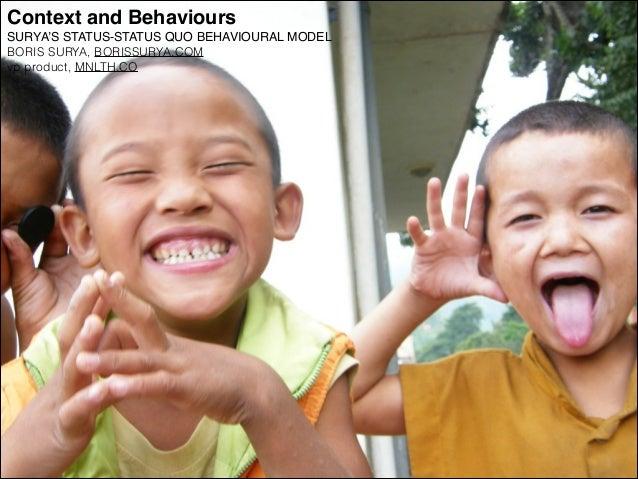 Context and Behaviours! SURYA'S STATUS-STATUS QUO BEHAVIOURAL MODEL! BORIS SURYA, BORISSURYA.COM vp product, MNLTH.CO