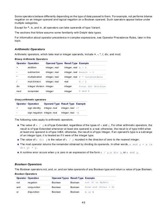 borland delphi delphi programming language guide rh slideshare net Delphi XE5 Windows 8 Delphi XE5 Windows 8
