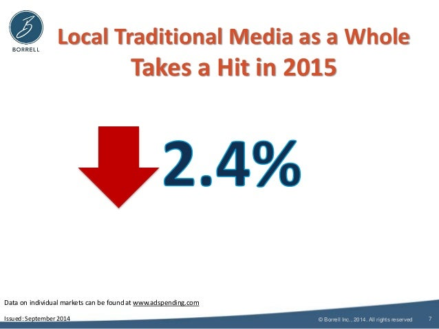 Local Traditional Media as a Whole  Takes a Hit in 2015  © Borrell Inc., 2014. All rights reserved  7  LOCAL  Data on indi...