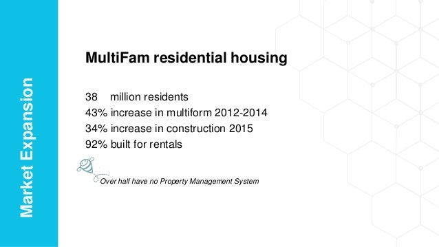 MultiFam residential housing 38 million residents 43% increase in multiform 2012-2014 34% increase in construction 2015 92...