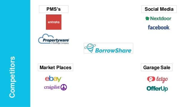 Garage SaleMarket Places Social MediaPMS's Competitors