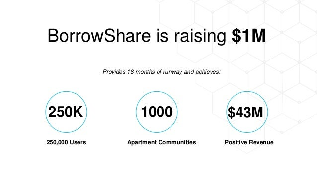 BorrowShare is raising $1M Provides 18 months of runway and achieves: 1000 Apartment Communities Positive Revenue250,000 U...