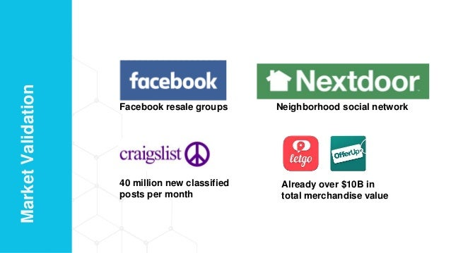 Facebook resale groups Neighborhood social network Already over $10B in total merchandise value 40 million new classified ...