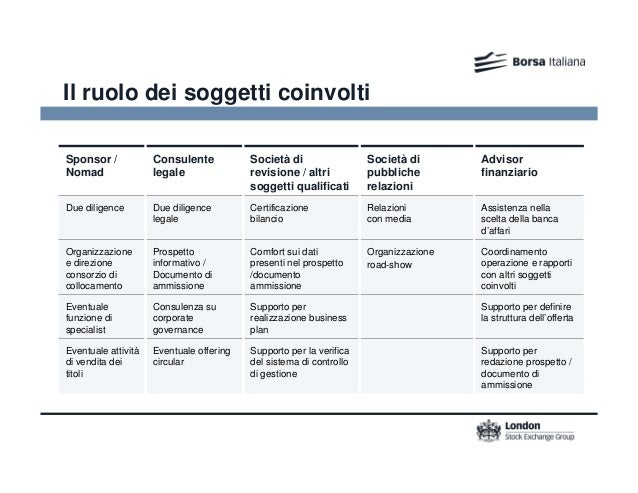 UPDATE: Guide to Italian Legal Research and Resources on the Web