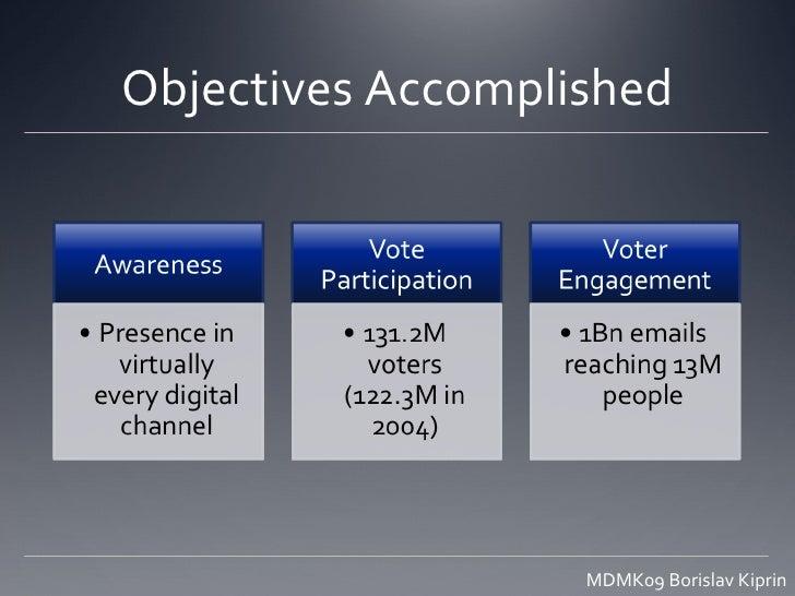 Obama's Online Campaign Slide 3