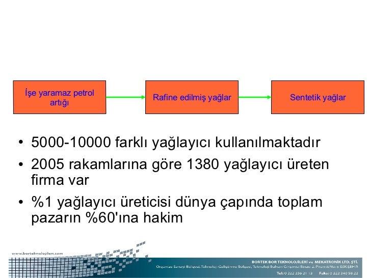 <ul><li>5000-10000 farklı yağlayıcı kullanılmaktadır </li></ul><ul><li>2005 rakamlarına göre 1380 yağlayıcı üreten firma v...