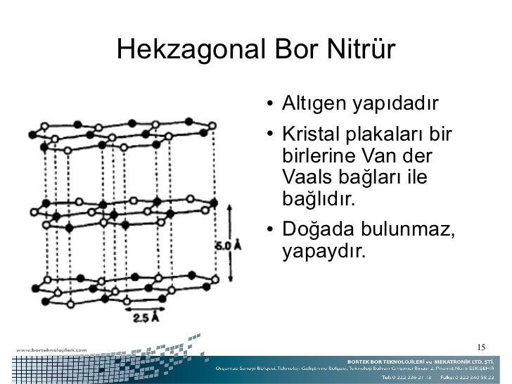 Hekzagonal Bor Nitrür <ul><li>Altıgen yapıdadır </li></ul><ul><li>Kristal plakaları bir birlerine Van der Vaals bağları il...