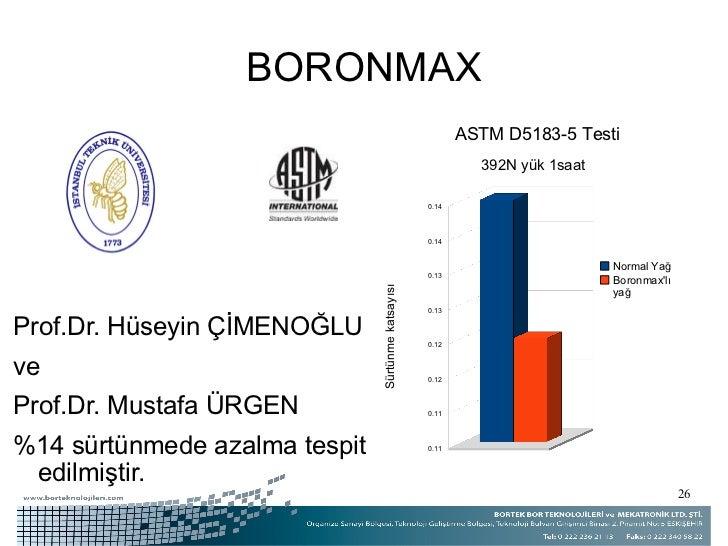 BORONMAX <ul><li>Prof.Dr. Hüseyin ÇİMENOĞLU  </li></ul><ul><li>ve </li></ul><ul><li>Prof.Dr. Mustafa ÜRGEN </li></ul><ul><...