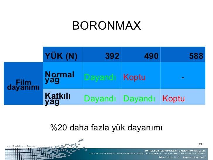 BORONMAX <ul><li>%20 daha fazla yük dayanımı </li></ul>YÜK (N) 392 490 588 Film dayanımı Normal yağ Dayandı Koptu - Katkıl...