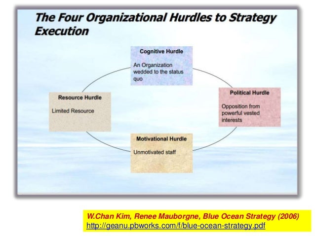 blue ocean strategy w chan kim renee mauborgne pdf