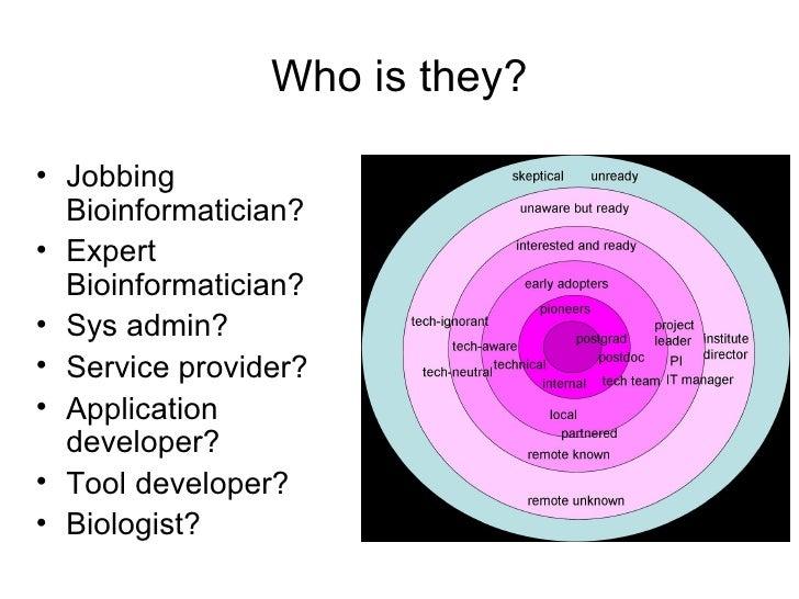 Who is they?• Jobbing  Bioinformatician?• Expert  Bioinformatician?• Sys admin?• Service provider?• Application  developer...